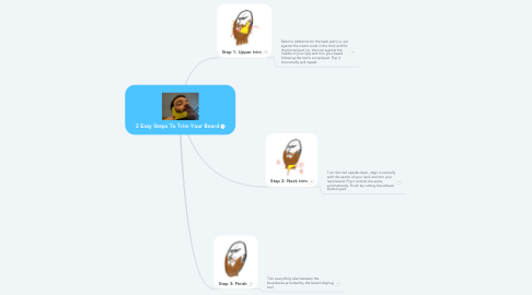 Mind Map: 3 Easy Steps To Trim Your Beard