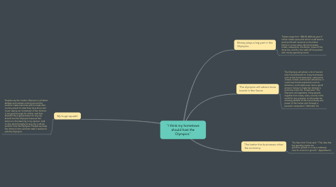 Mind Map: ´´I think my hometown should host the Olympics´´