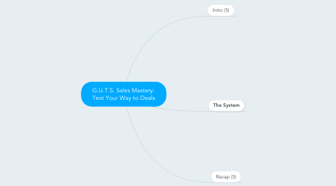 Mind Map: G.U.T.S. Sales Mastery: Text Your Way to Deals