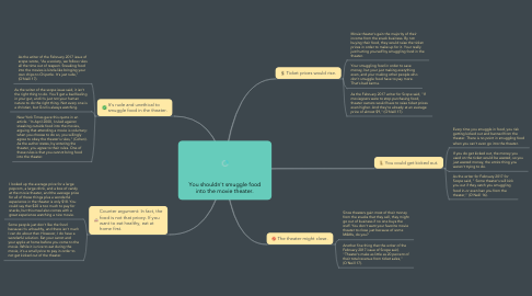 Mind Map: You shouldn't smuggle food into the movie theater.