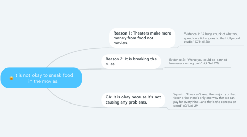 Mind Map: It is not okay to sneak food in the movies.