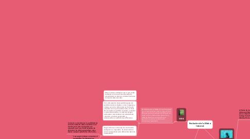 Mind Map: Evoluciòn de la Web e Internet
