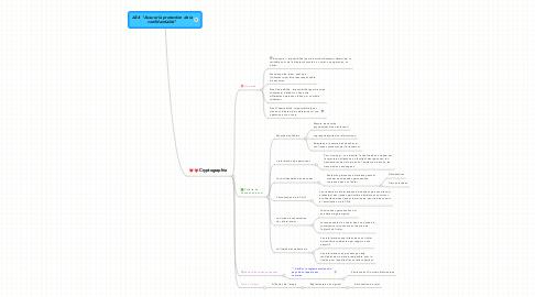 """Mind Map: A2-4 """"Assurer la protection de la confidentialité"""""""