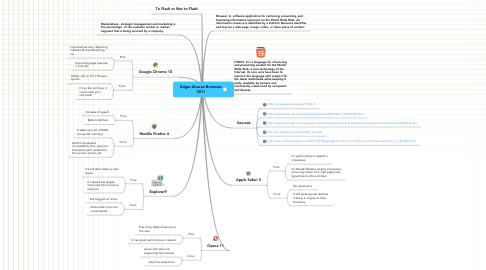Mind Map: Edgar Alvarez Browsers 2011