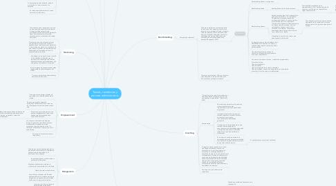 Mind Map: Teorías, tendencias y proceso administrativo.