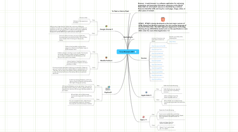 Mind Map: Tu Le Browsers 2011