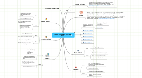 Mind Map: Steven Temporado Browsers 2011