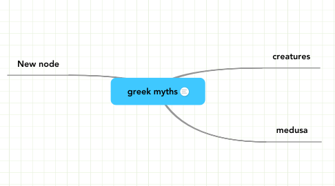 Mind Map: greek myths