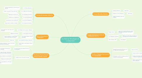 Mind Map: Las Nuevas Tecnologias En La Educacion