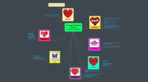 Mind Map: Congenital Heart Disease  Cedrese Thomas