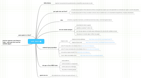 Mind Map: web, lado b