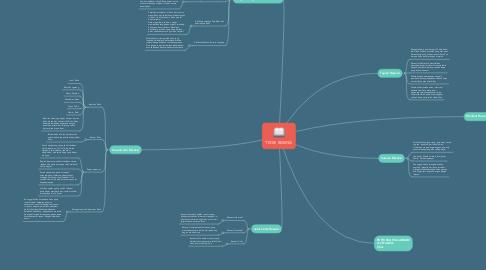 Mind Map: TEORI RESENSI