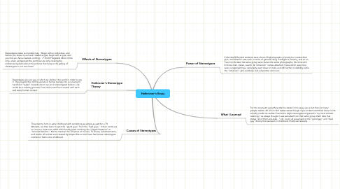 Mind Map: Heibroner's Essay