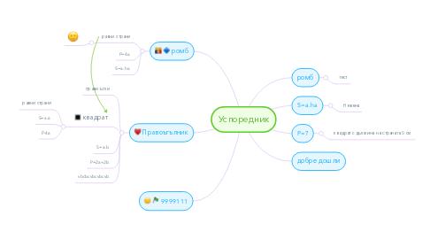 Mind Map: Йовков