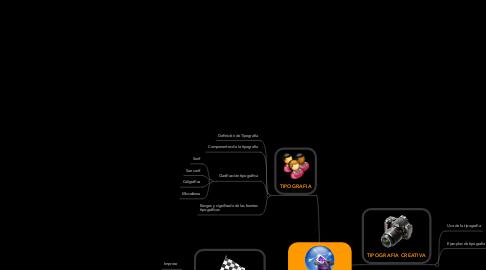 Mind Map: DISEÑO PUBLICITARIO