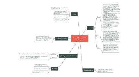 Mind Map: TIC   TAC    TEP  en Educación
