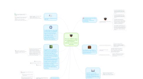 Mind Map: Normas UNESCO sobre las competencias en TIC para docentes     realizado : jenny carolina navarrete