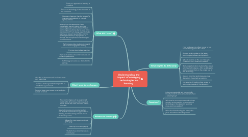Mind Map: Understanding the impact of emerging technologies on learning.