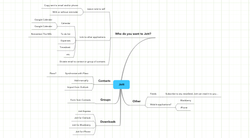 Mind Map: Jott