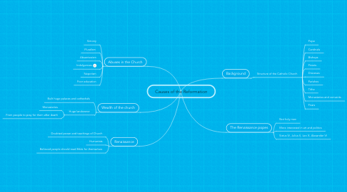 Mind Map: Causes of the Reformation