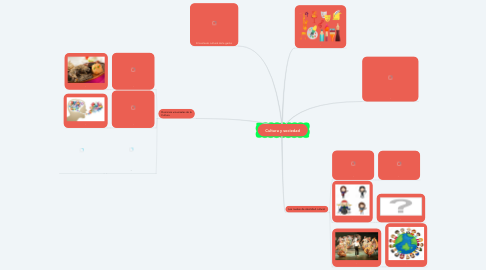 Mind Map: Cultura y sociedad