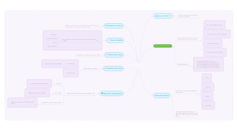 Mind Map: Concepto de Indio y la formación de la sociedad novohispana