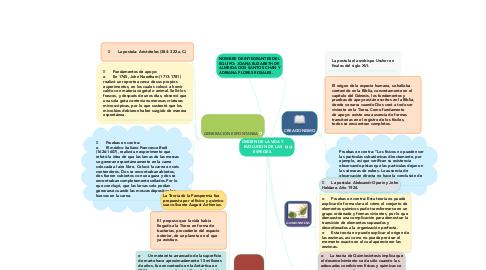 Mind Map: ORIGEN DE LA VIDA Y EVOLUCION DE LAS ESPECIES.
