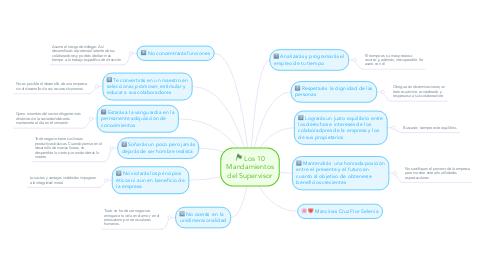 Mind Map: Los 10 Mandamientos del Supervisor