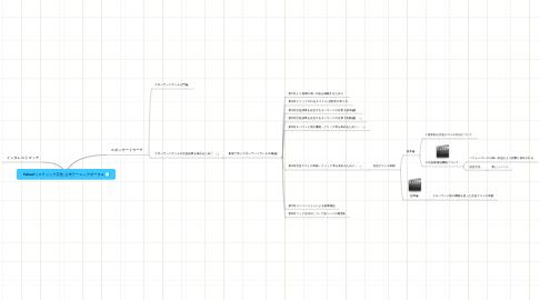 Mind Map: Yahoo!リスティング広告_公式ラーニングポータル