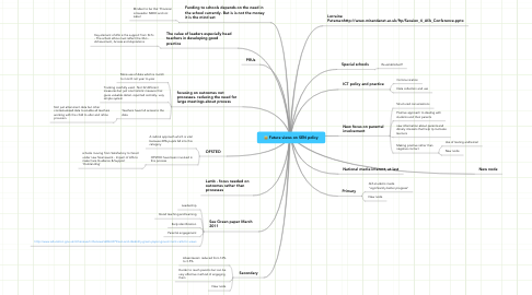 Mind Map: Future views on SEN policy