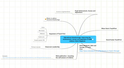 Mind Map: Educational disadvantage: improving the Achievement, Access and Aspiration of SEN children: Brett Wigdortz