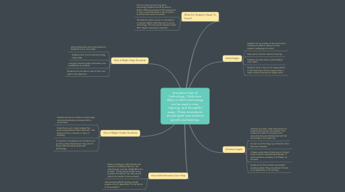Mind Map: Innovative Uses of Technology - Definition: Ways in which technology can be used in new, inspiring, and thoughtful ways.  These innovations should spark new students growth and learning.