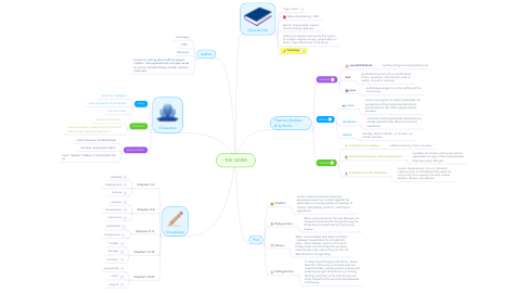 Mind Map: THE GIVER