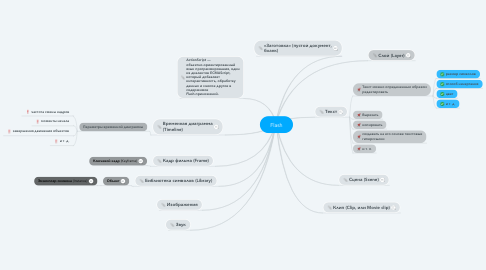 Mind Map: Flash