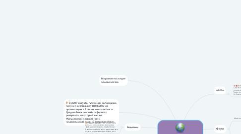 Mind Map: Жигулёвский заповедник
