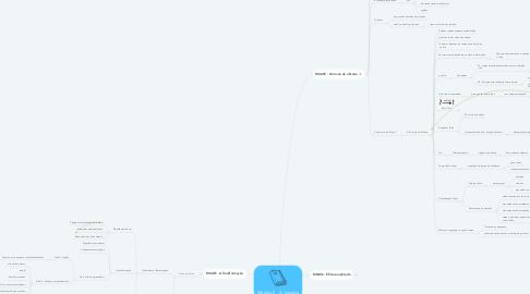 Mind Map: Módulo 0 - A Jornada