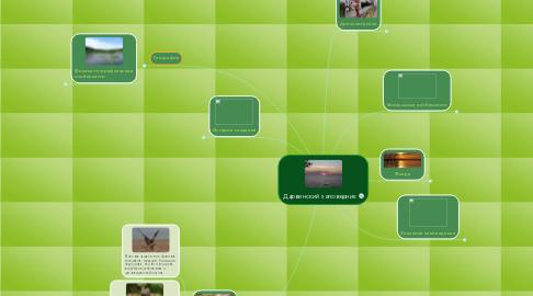 Mind Map: Дарвинский заповедник