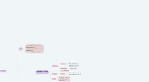 """Mind Map: РАННЕЕ ВЫЯВЛЕНИЕ и РАЗВИТИЕ ОДАРЕННЫХ ДЕТЕЙ В С/Т """"Созвездие"""""""