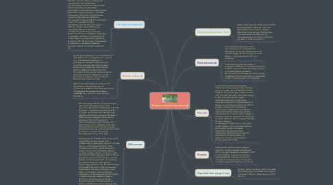 Mind Map: Мордовский заповедник
