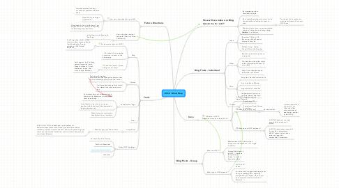 Mind Map: JOCC Mind Map