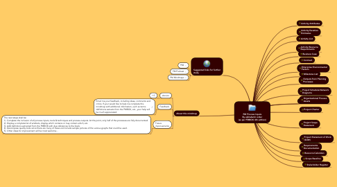 Mind Map: PM Process Inputs By alphabetic order (as per PMBOK 4th edition)