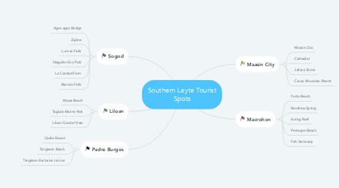 Mind Map: Southern Leyte Tourist Spots