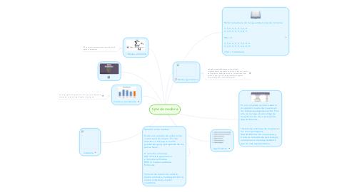 Mind Map: tipos de mediana