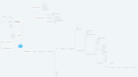 Mind Map: Story