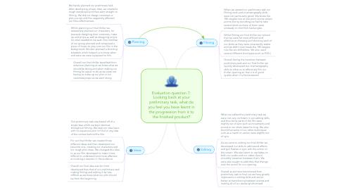 Mind Map: Evaluation question 7: Looking back at your preliminary task, what do you feel you have learnt in the progression from it to the finished product?