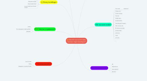 Mind Map: Gevaren op social media, hoe daar tegen beveiligen?