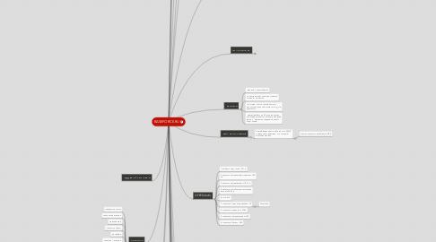 Mind Map: BASEFORCE.RU