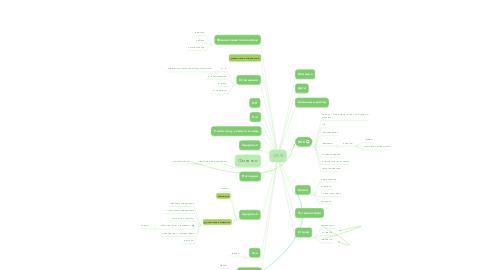 Mind Map: ИКЖ