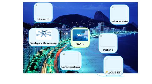 Mind Map: SAP
