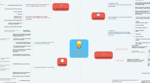 Mind Map: ESTRATEGIAS DE COMUNICACIÓN PARA EL DESCUBRIMIENTO Y USO DE RECURSOS EDUCATIVOS ABIERTOS